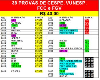 38 provas de Grandes Bancas CESPE, VUNESP, FCC E FGV por 40 Reais